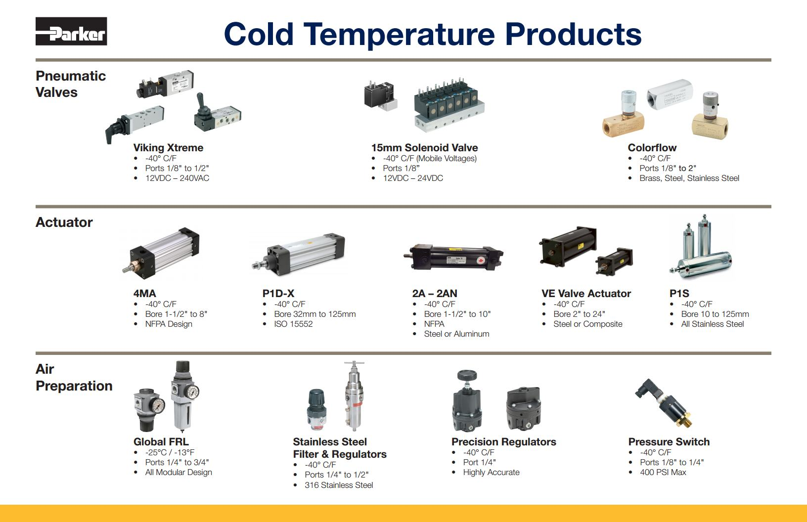 Cold Temp Productsjpg_Page1